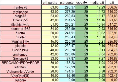 classifica12ritorno_2020-07-14.jpg